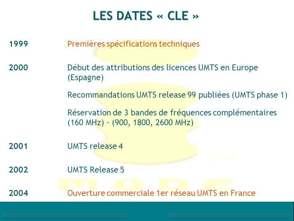 1999Premières spécifications techniques 2000Début des attributions des licences UMTS en Europe (Espagne) Recommandations UMTS release 99 publiées (UMT
