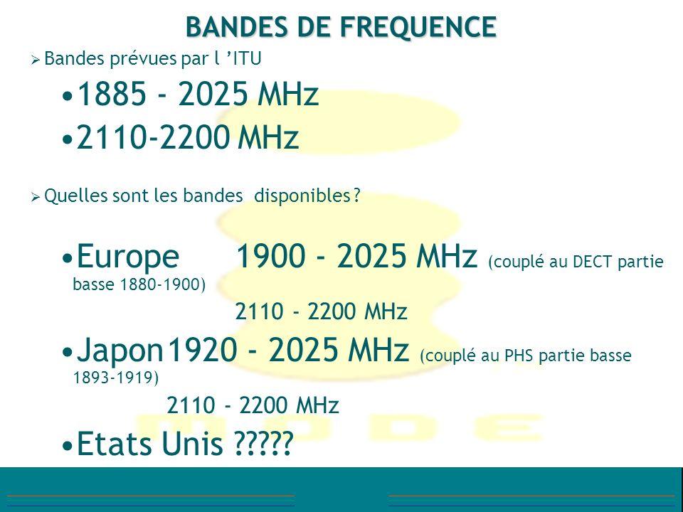 BANDES DE FREQUENCE Bandes prévues par l ITU 1885 - 2025 MHz 2110-2200 MHz Quelles sont les bandes disponibles ? Europe 1900 - 2025 MHz (couplé au DEC