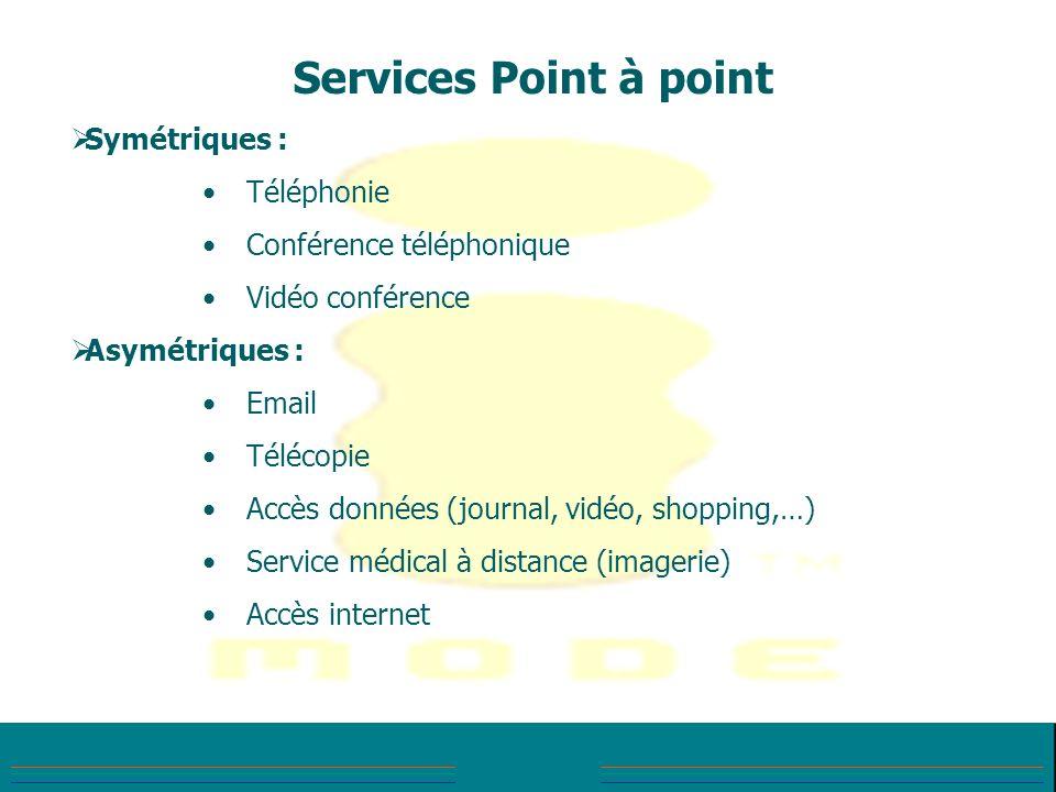 Services Point à point Symétriques : Téléphonie Conférence téléphonique Vidéo conférence Asymétriques : Email Télécopie Accès données (journal, vidéo,