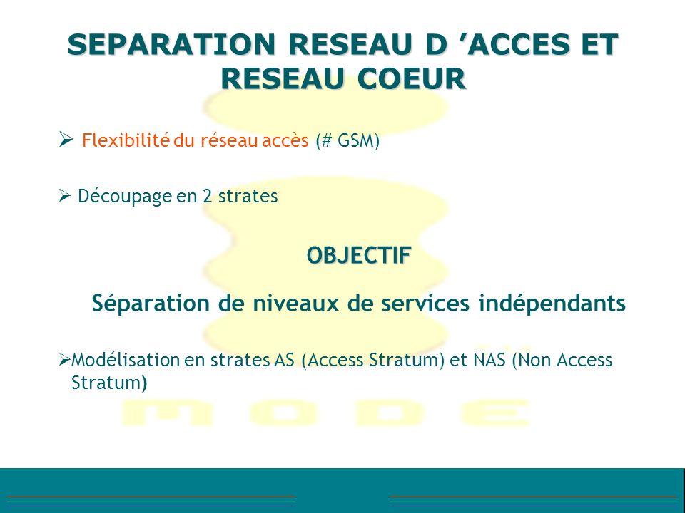 SEPARATION RESEAU D ACCES ET RESEAU COEUR Flexibilité du réseau accès (# GSM) Découpage en 2 stratesOBJECTIF Séparation de niveaux de services indépen