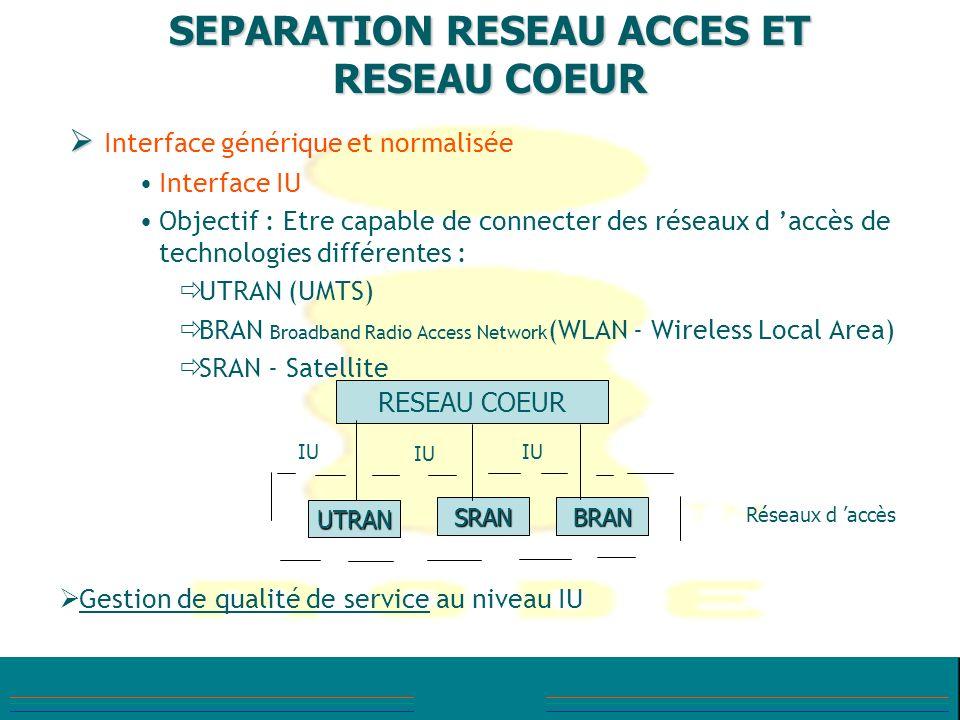 Interface générique et normalisée Interface IU Objectif : Etre capable de connecter des réseaux d accès de technologies différentes : UTRAN (UMTS) BRA