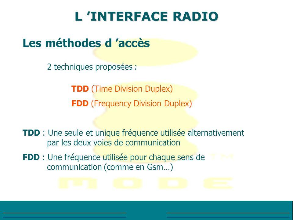 Les méthodes d accès 2 techniques proposées : TDD (Time Division Duplex) FDD (Frequency Division Duplex) TDD : Une seule et unique fréquence utilisée