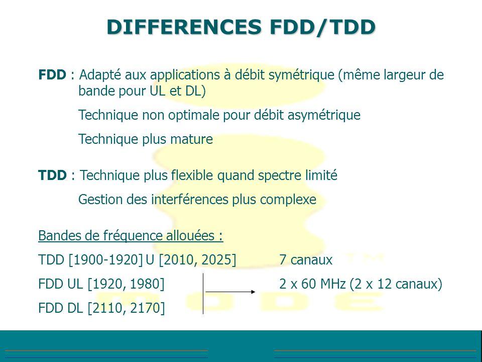 DIFFERENCES FDD/TDD FDD : Adapté aux applications à débit symétrique (même largeur de bande pour UL et DL) Technique non optimale pour débit asymétriq