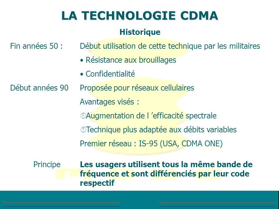 LA TECHNOLOGIE CDMA Historique Fin années 50 : Début utilisation de cette technique par les militaires Résistance aux brouillages Confidentialité Débu
