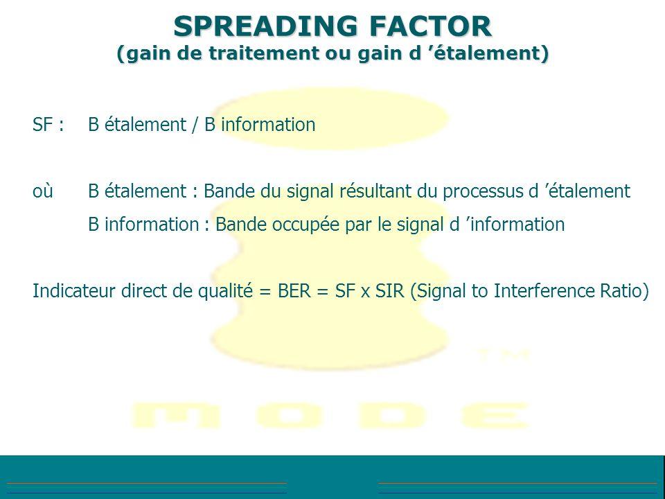 SPREADING FACTOR (gain de traitement ou gain d étalement) SF : B étalement / B information oùB étalement : Bande du signal résultant du processus d ét