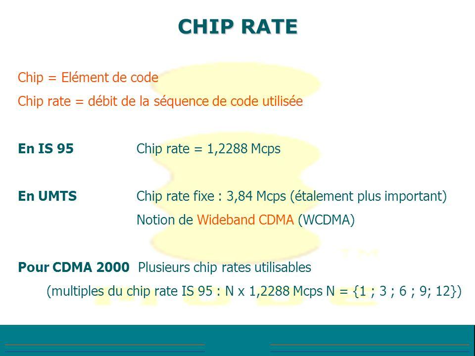 CHIP RATE Chip = Elément de code Chip rate = débit de la séquence de code utilisée En IS 95 Chip rate = 1,2288 Mcps En UMTS Chip rate fixe : 3,84 Mcps