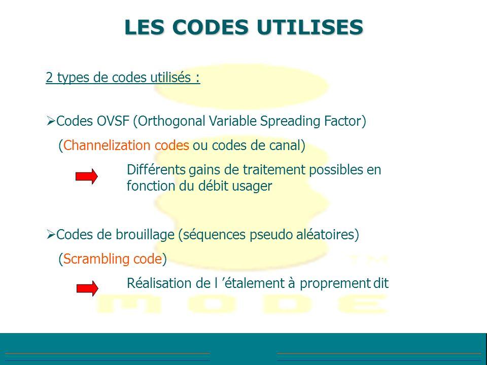 LES CODES UTILISES 2 types de codes utilisés : Codes OVSF (Orthogonal Variable Spreading Factor) (Channelization codes ou codes de canal) Différents g