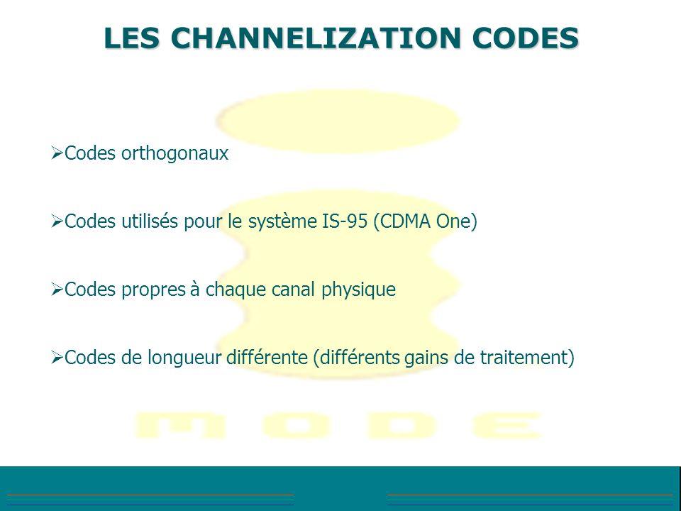 LES CHANNELIZATION CODES Codes orthogonaux Codes utilisés pour le système IS-95 (CDMA One) Codes propres à chaque canal physique Codes de longueur dif