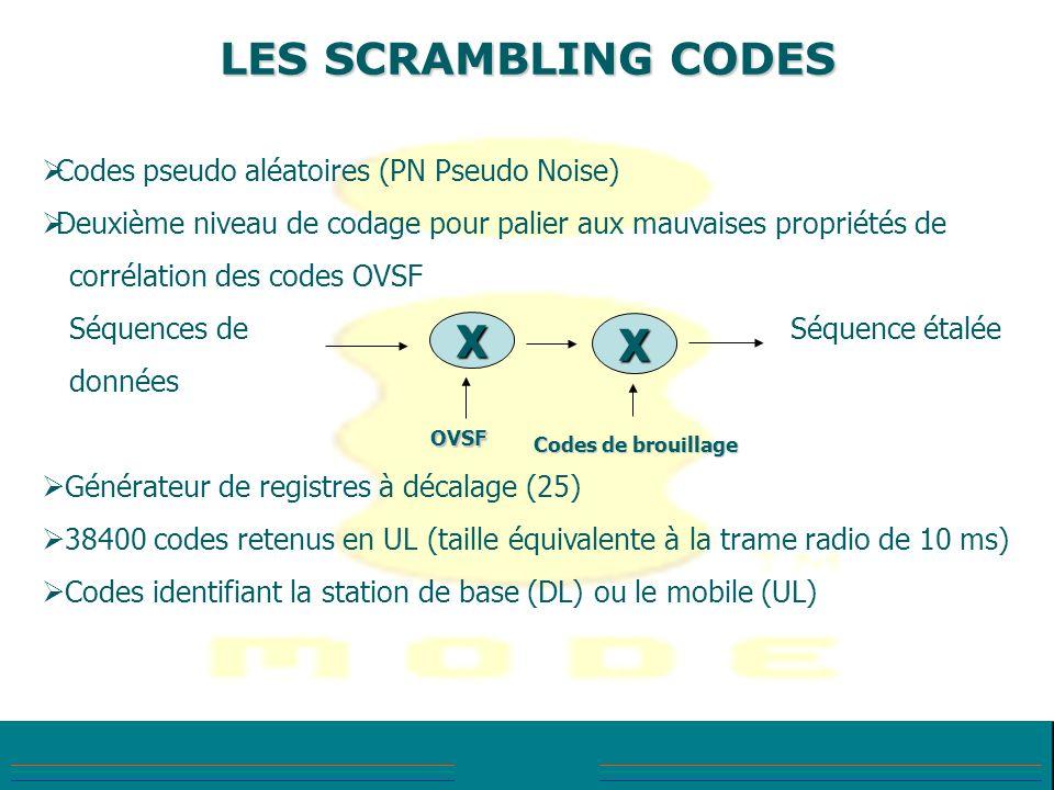LES SCRAMBLING CODES Codes pseudo aléatoires (PN Pseudo Noise) Deuxième niveau de codage pour palier aux mauvaises propriétés de corrélation des codes