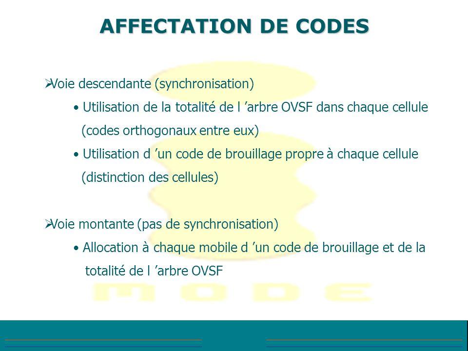 AFFECTATION DE CODES Voie descendante (synchronisation) Utilisation de la totalité de l arbre OVSF dans chaque cellule (codes orthogonaux entre eux) U