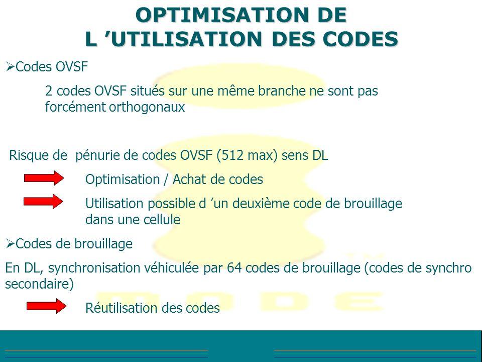 OPTIMISATION DE L UTILISATION DES CODES Codes OVSF 2 codes OVSF situés sur une même branche ne sont pas forcément orthogonaux Risque de pénurie de cod