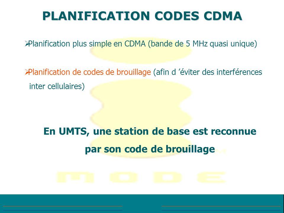 PLANIFICATION CODES CDMA Planification plus simple en CDMA (bande de 5 MHz quasi unique) Planification de codes de brouillage (afin d éviter des inter