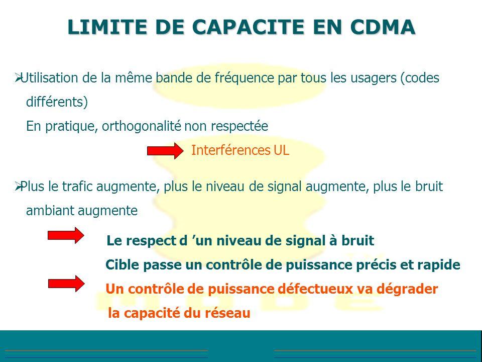 LIMITE DE CAPACITE EN CDMA Utilisation de la même bande de fréquence par tous les usagers (codes différents) En pratique, orthogonalité non respectée