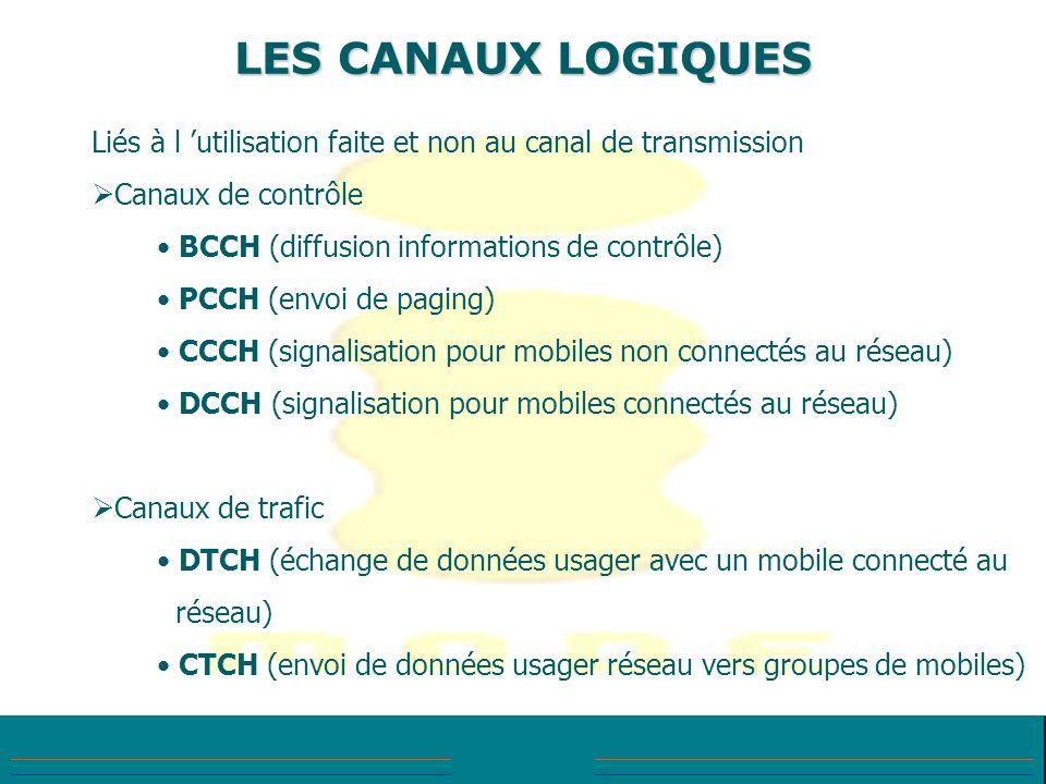 LES CANAUX LOGIQUES Liés à l utilisation faite et non au canal de transmission Canaux de contrôle BCCH (diffusion informations de contrôle) PCCH (envo