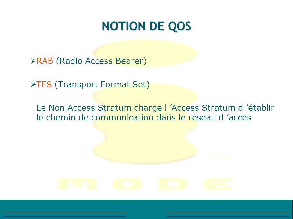 NOTION DE QOS RAB (Radio Access Bearer) TFS (Transport Format Set) Le Non Access Stratum charge l Access Stratum d établir le chemin de communication