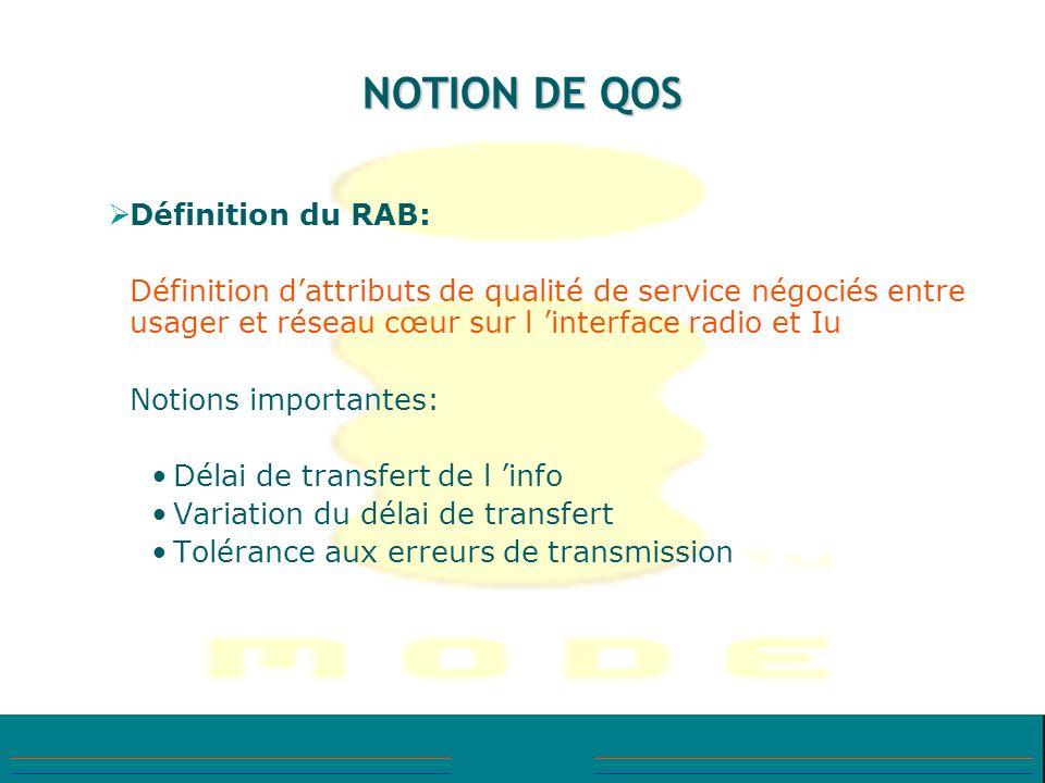 NOTION DE QOS Définition du RAB: Définition dattributs de qualité de service négociés entre usager et réseau cœur sur l interface radio et Iu Notions