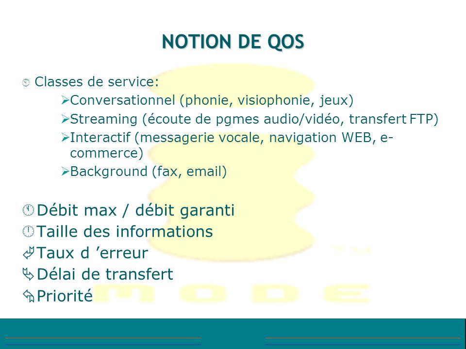NOTION DE QOS À Classes de service: Conversationnel (phonie, visiophonie, jeux) Streaming (écoute de pgmes audio/vidéo, transfert FTP) Interactif (mes