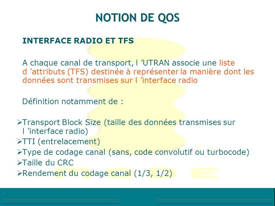 NOTION DE QOS INTERFACE RADIO ET TFS A chaque canal de transport, l UTRAN associe une liste d attributs (TFS) destinée à représenter la manière dont l