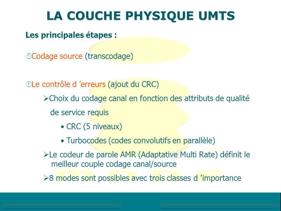 LA COUCHE PHYSIQUE UMTS Les principales étapes : À À Codage source (transcodage) Á Á Le contrôle d erreurs (ajout du CRC) Choix du codage canal en fon