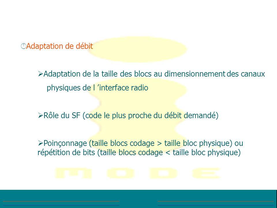 Adaptation de débit Adaptation de la taille des blocs au dimensionnement des canaux physiques de l interface radio Rôle du SF (code le plus proche