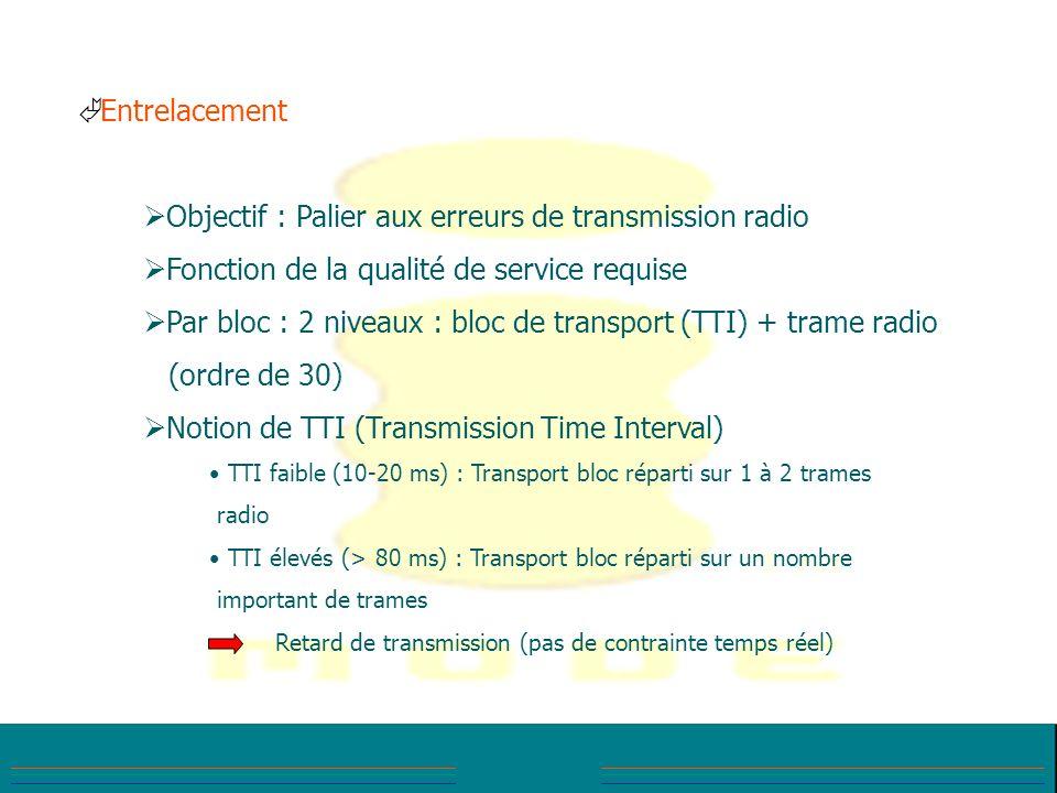 à à Entrelacement Objectif : Palier aux erreurs de transmission radio Fonction de la qualité de service requise Par bloc : 2 niveaux : bloc de transpo