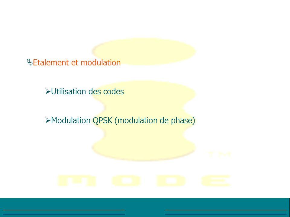 Ä Ä Etalement et modulation Utilisation des codes Modulation QPSK (modulation de phase)
