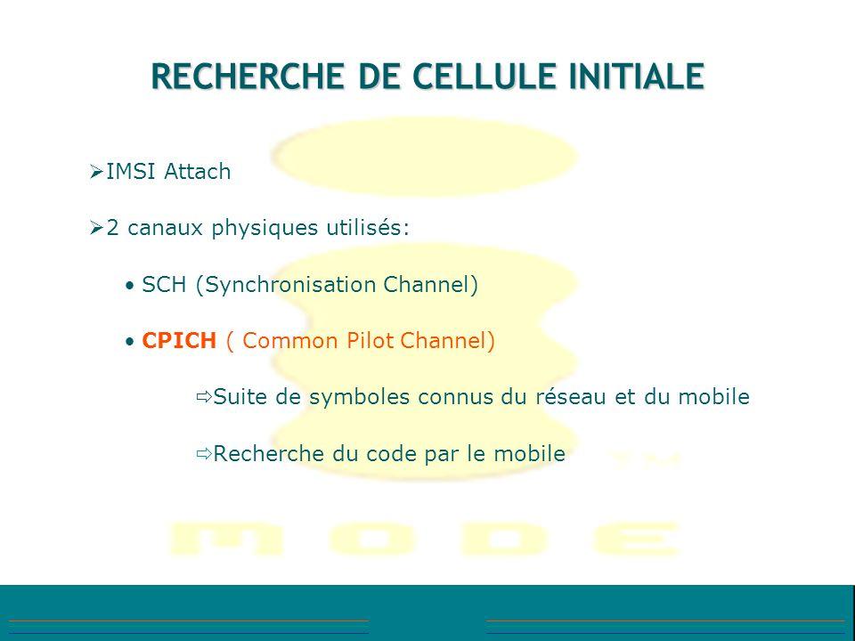 RECHERCHE DE CELLULE INITIALE IMSI Attach 2 canaux physiques utilisés: SCH (Synchronisation Channel) CPICH ( Common Pilot Channel) Suite de symboles c