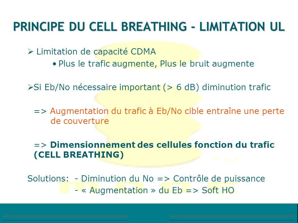 PRINCIPE DU CELL BREATHING - LIMITATION UL Limitation de capacité CDMA Plus le trafic augmente, Plus le bruit augmente Si Eb/No nécessaire important (
