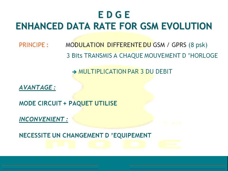 E D G E ENHANCED DATA RATE FOR GSM EVOLUTION PRINCIPE : MODULATION DIFFERENTE DU GSM / GPRS (8 psk) 3 Bits TRANSMIS A CHAQUE MOUVEMENT D HORLOGE è MUL