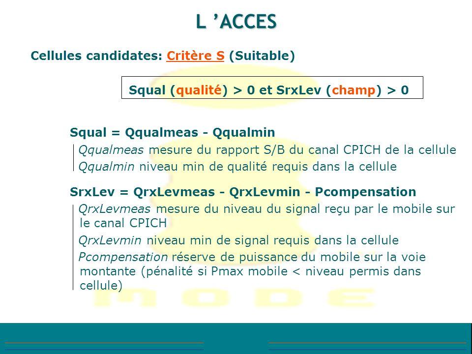 L ACCES Cellules candidates: Critère S (Suitable) Squal (qualité) > 0 et SrxLev (champ) > 0 Squal = Qqualmeas - Qqualmin Qqualmeas mesure du rapport S