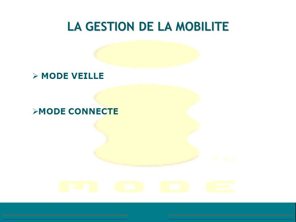 LA GESTION DE LA MOBILITE MODE VEILLE MODE CONNECTE