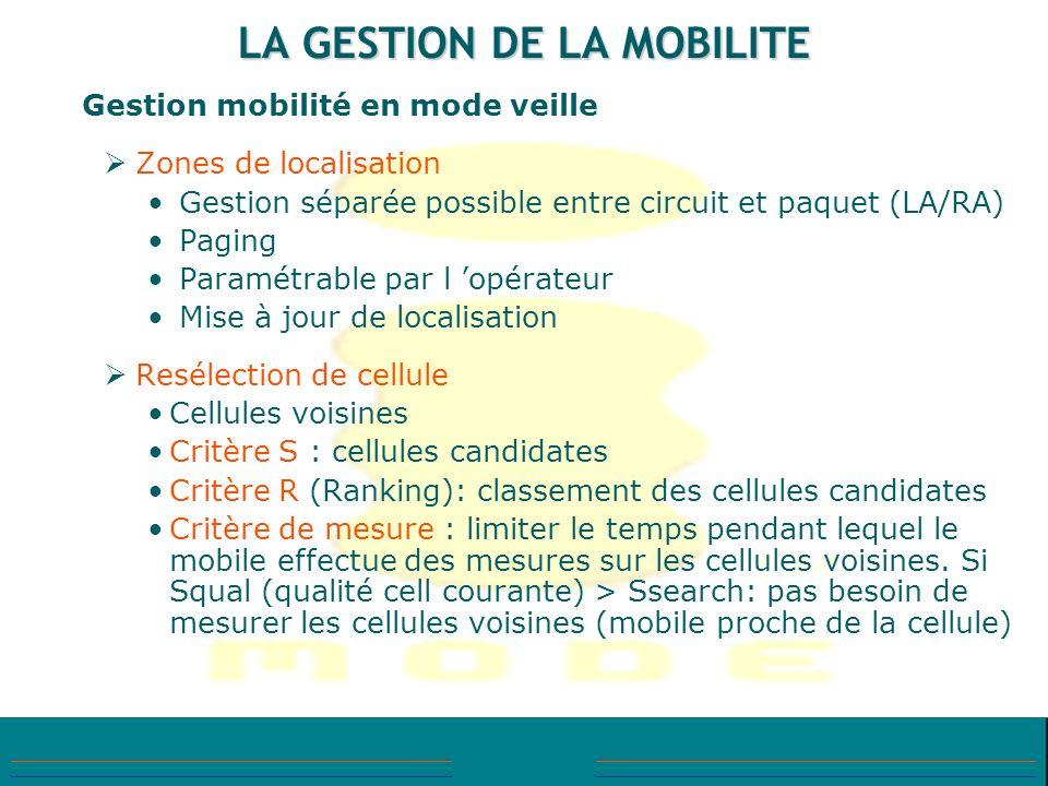 LA GESTION DE LA MOBILITE Gestion mobilité en mode veille Zones de localisation Gestion séparée possible entre circuit et paquet (LA/RA) Paging Paramé