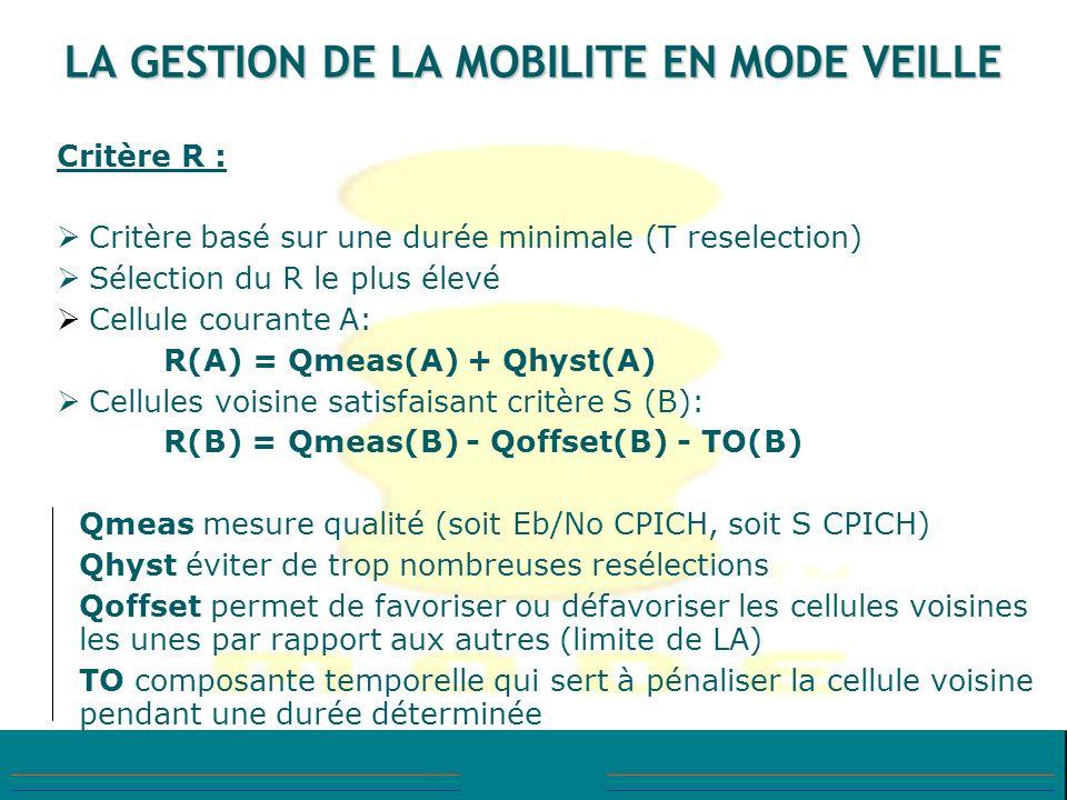 LA GESTION DE LA MOBILITE EN MODE VEILLE Critère R : Critère basé sur une durée minimale (T reselection) Sélection du R le plus élevé Cellule courante