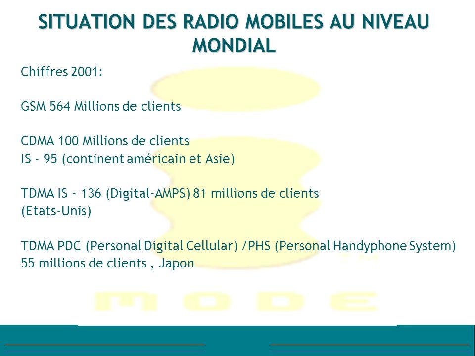 ETAT DES LIEUX MONDIAL En 2001 : 600 millions de clients technologies sans fil 2 G (30 millions en France) Accélération de la croissance de la radio téléphonie 2005 : 1 milliard de clients Marché en développement : Asie Ralentissement de la croissance en Europe et Amérique du Nord