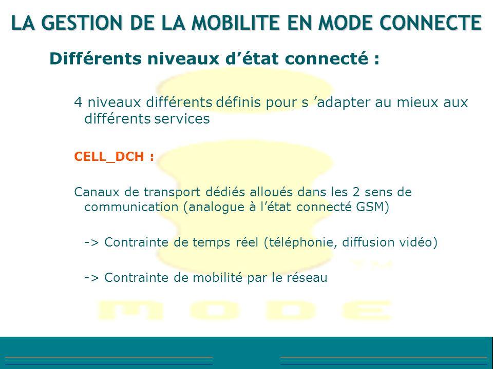 LA GESTION DE LA MOBILITE EN MODE CONNECTE Différents niveaux détat connecté : 4 niveaux différents définis pour s adapter au mieux aux différents ser