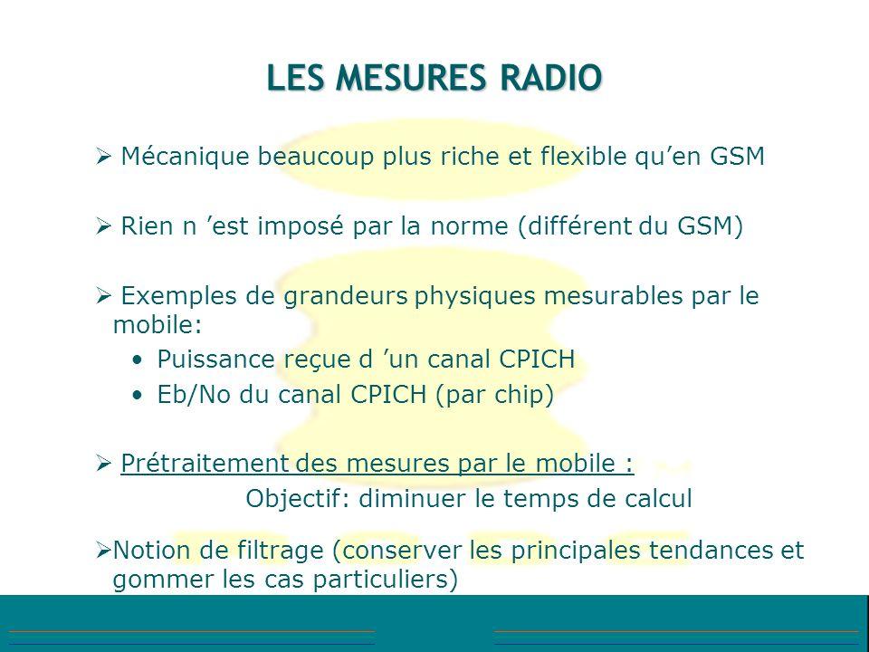 LES MESURES RADIO Mécanique beaucoup plus riche et flexible quen GSM Rien n est imposé par la norme (différent du GSM) Exemples de grandeurs physiques
