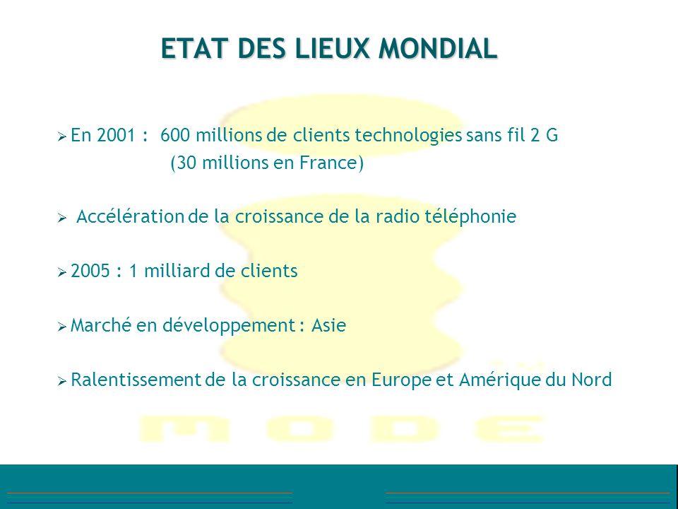 ETAT DES LIEUX MONDIAL En 2001 : 600 millions de clients technologies sans fil 2 G (30 millions en France) Accélération de la croissance de la radio t