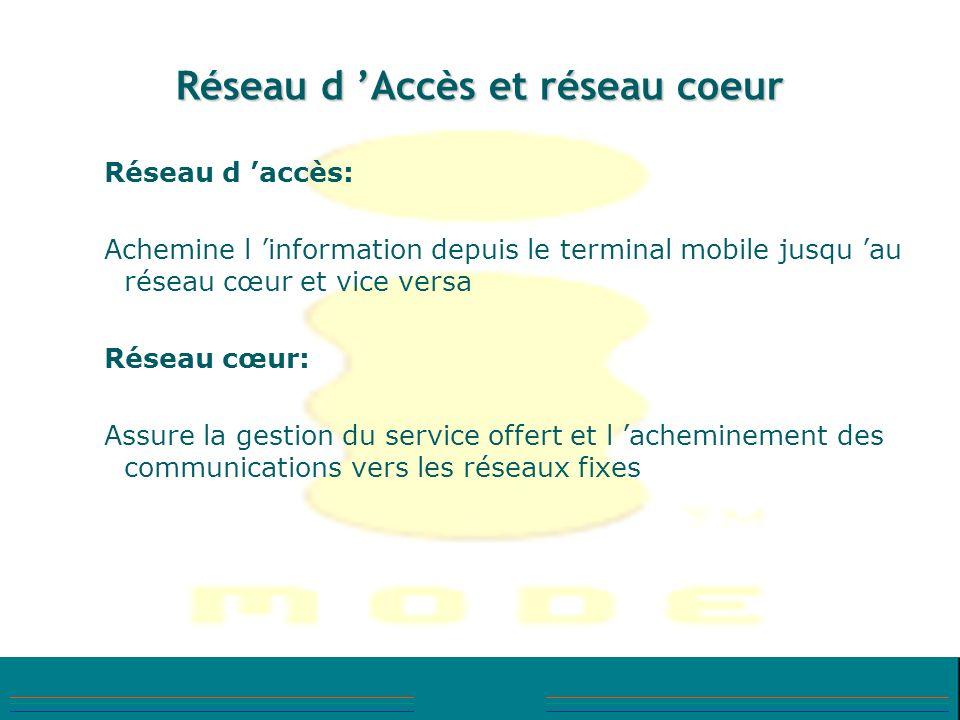 Réseau d Accès et réseau coeur Réseau d accès: Achemine l information depuis le terminal mobile jusqu au réseau cœur et vice versa Réseau cœur: Assure