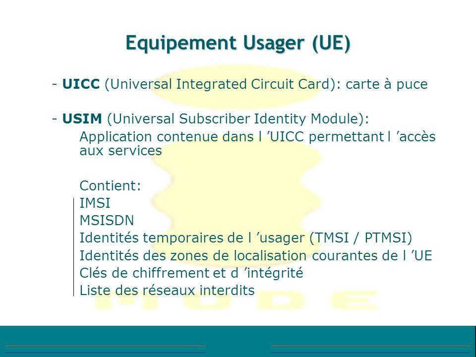 Equipement Usager (UE) - UICC (Universal Integrated Circuit Card): carte à puce - USIM (Universal Subscriber Identity Module): Application contenue da