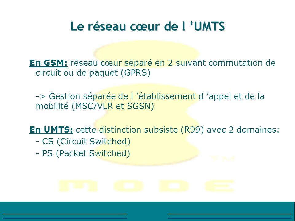 Le réseau cœur de l UMTS En GSM: réseau cœur séparé en 2 suivant commutation de circuit ou de paquet (GPRS) -> Gestion séparée de l établissement d ap
