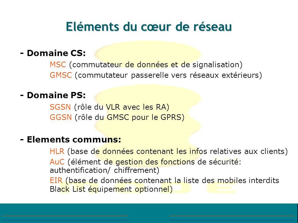 Eléments du cœur de réseau - Domaine CS: MSC (commutateur de données et de signalisation) GMSC (commutateur passerelle vers réseaux extérieurs) - Doma