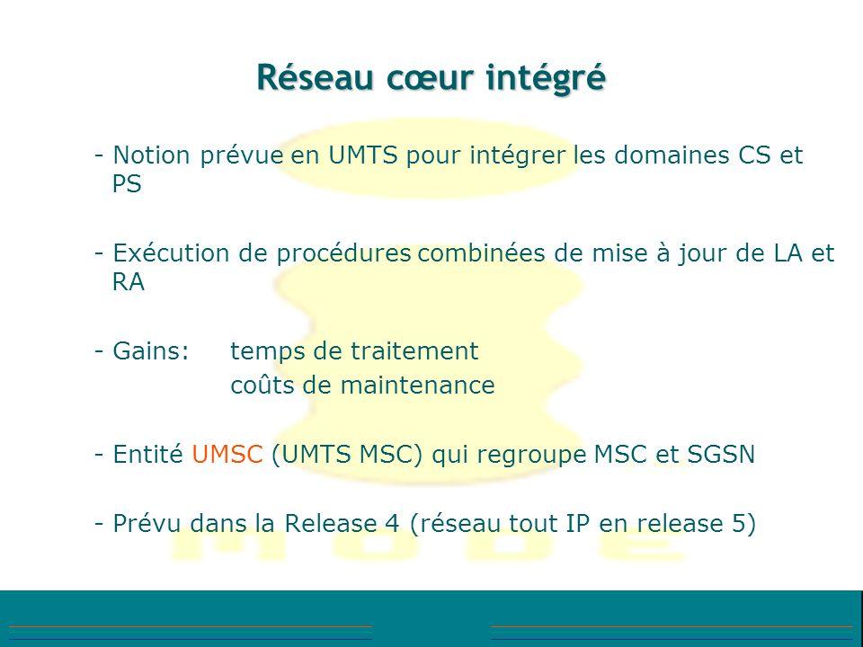 Réseau cœur intégré - Notion prévue en UMTS pour intégrer les domaines CS et PS - Exécution de procédures combinées de mise à jour de LA et RA - Gains