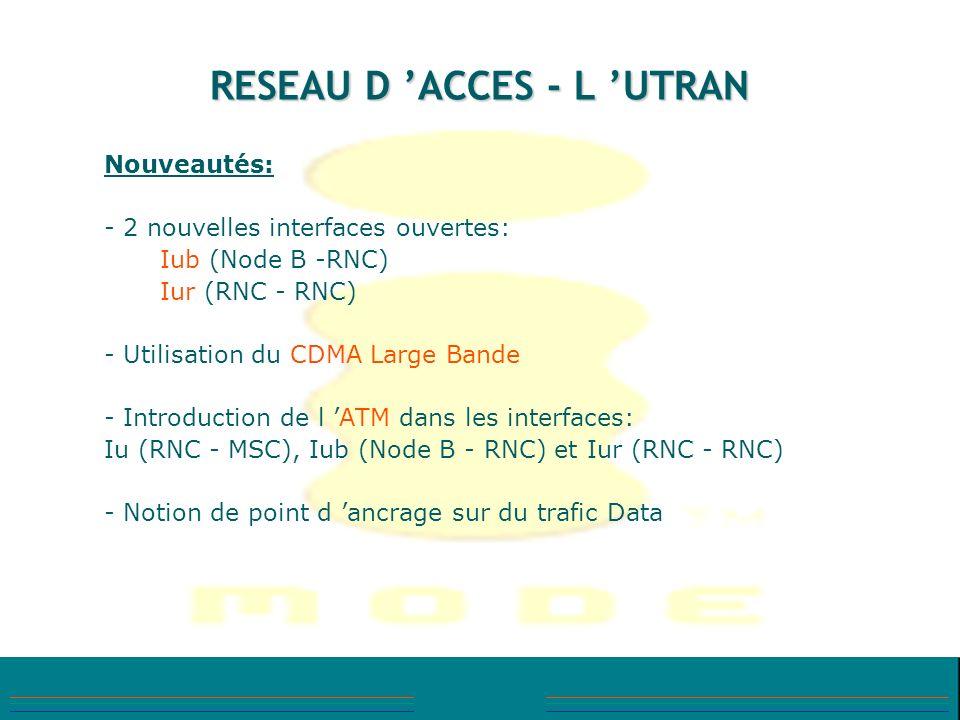 RESEAU D ACCES - L UTRAN Nouveautés: - 2 nouvelles interfaces ouvertes: Iub (Node B -RNC) Iur (RNC - RNC) - Utilisation du CDMA Large Bande - Introduc