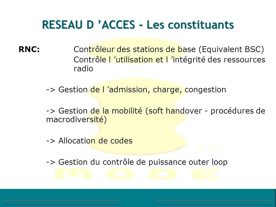 RESEAU D ACCES - Les constituants RNC:Contrôleur des stations de base (Equivalent BSC) Contrôle l utilisation et l intégrité des ressources radio -> G