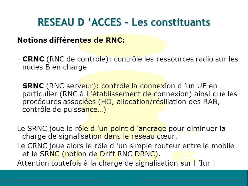 RESEAU D ACCES - Les constituants Notions différentes de RNC: - CRNC (RNC de contrôle): contrôle les ressources radio sur les nodes B en charge - SRNC