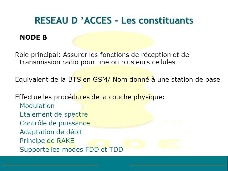 RESEAU D ACCES - Les constituants NODE B Rôle principal: Assurer les fonctions de réception et de transmission radio pour une ou plusieurs cellules Eq