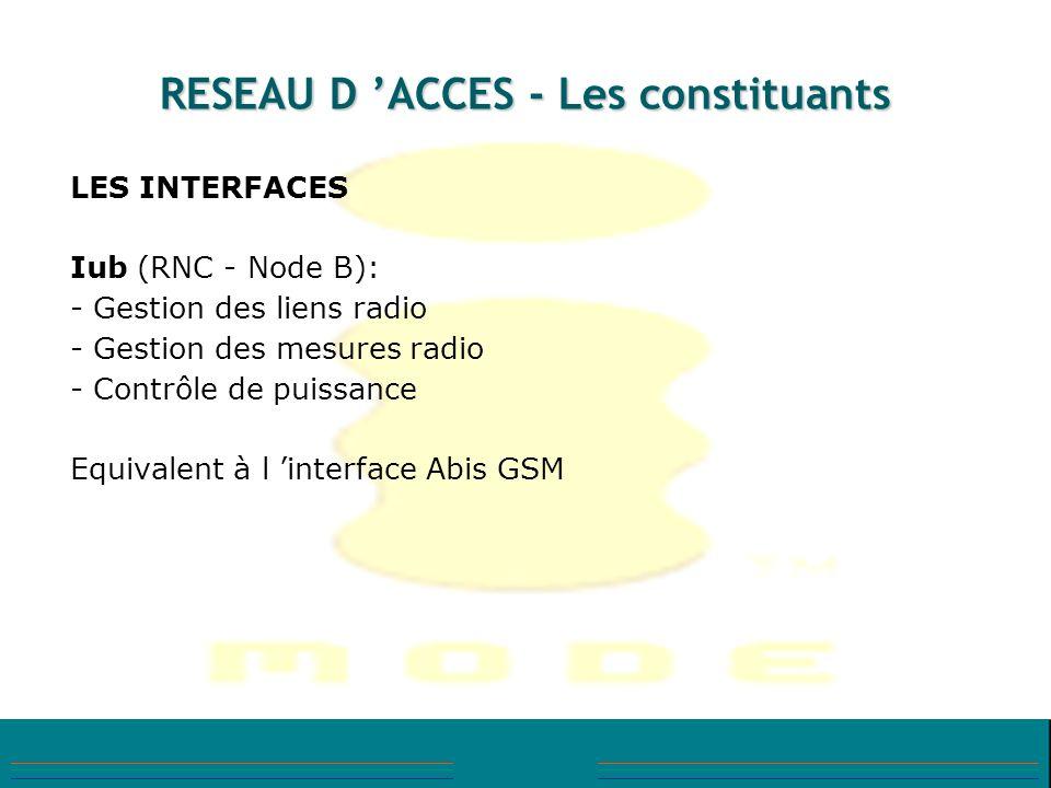 RESEAU D ACCES - Les constituants LES INTERFACES Iub (RNC - Node B): - Gestion des liens radio - Gestion des mesures radio - Contrôle de puissance Equ