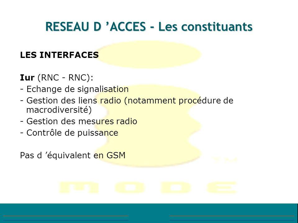 RESEAU D ACCES - Les constituants LES INTERFACES Iur (RNC - RNC): - Echange de signalisation - Gestion des liens radio (notamment procédure de macrodi