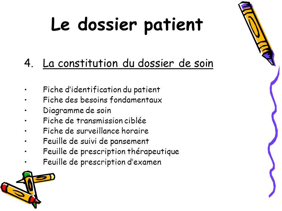 Le dossier patient 4.La constitution du dossier de soin Fiche didentification du patient Fiche des besoins fondamentaux Diagramme de soin Fiche de tra
