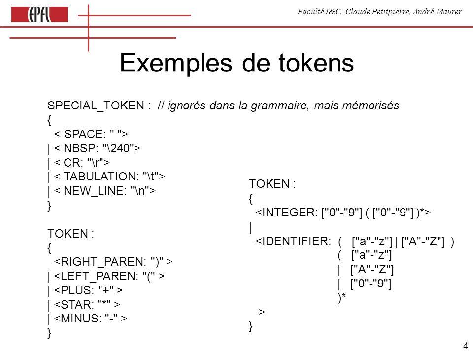 Faculté I&C, Claude Petitpierre, André Maurer 5 Règles de production // principal void prog() : { } { expr() } void factor() : { } { ( | | ( expr() ) ) } void expr() : { } { term() ( + term() )* } void term() : { } { factor() ( * factor() )* } Parseur dexpressions: 3 + ((x+11)*5 + 8)